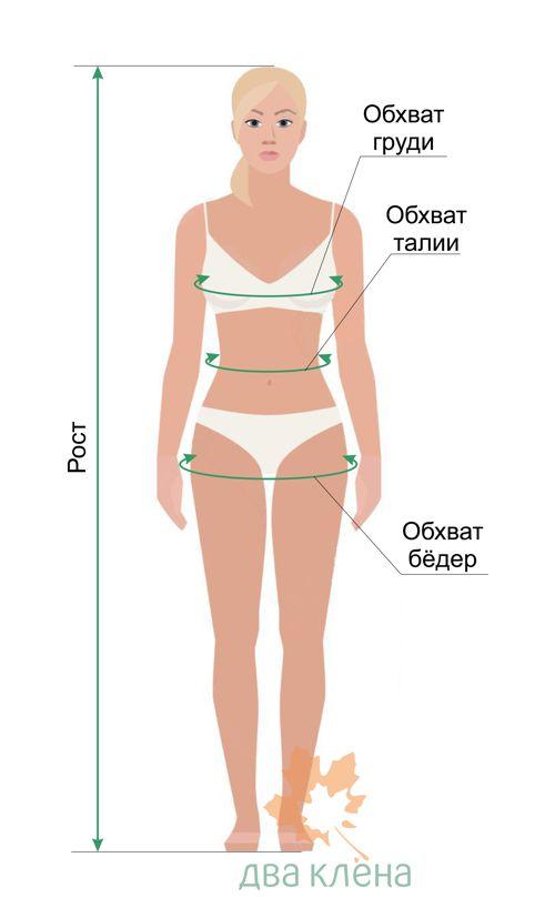 Как замерить талию у женщин