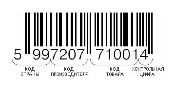Расшифровка полей штрих-кода на этикетке