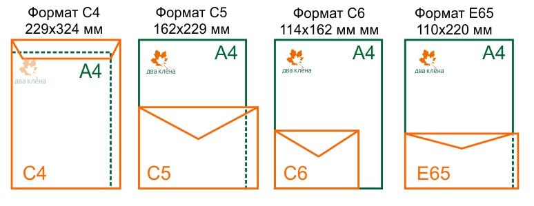 Как сделать формат а4 в а5