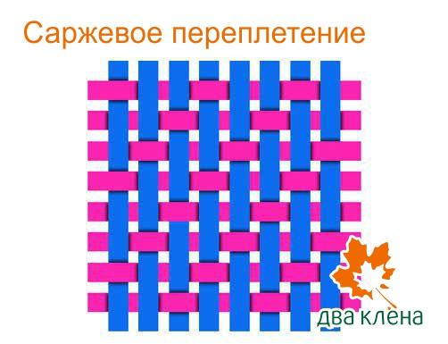 Саржевое плетение ткани купить ткань гретта в москве